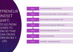 Day 7 - Spiritpreneur Mindset Shift