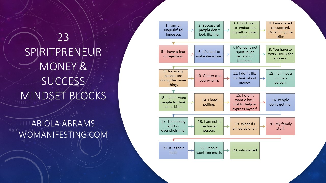 Spiritpreneur Money Blocks and Success Limiting Beliefs