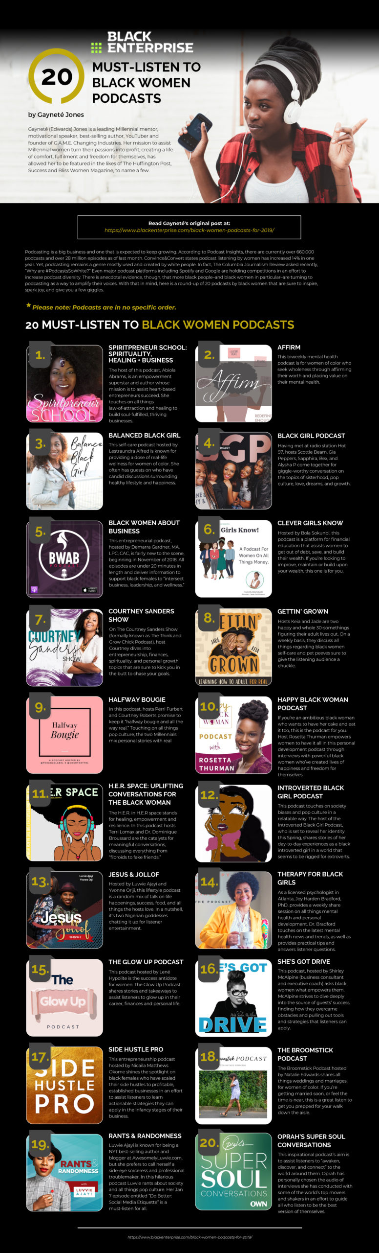 African American Best Women's Podcast: The Black Enterprise Magazine List [Audio]