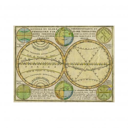 Old World Map Print