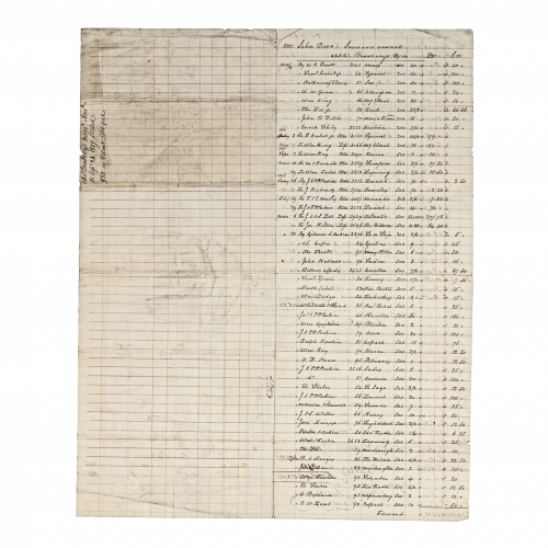 19th-Century Maritime Log