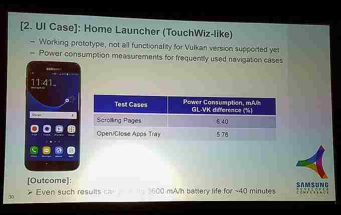 Samsung TouchWiz Vulkan