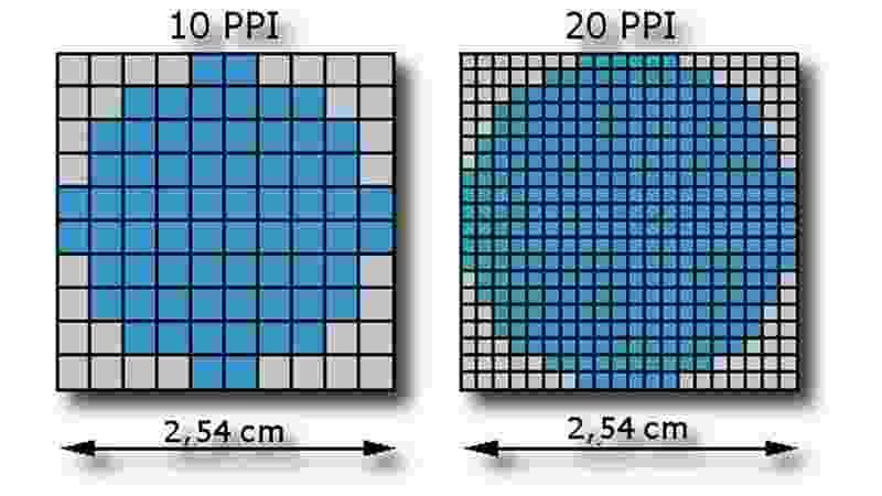 Čím vyšší PPI, tím ostřejší obraz je