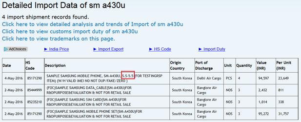 Zauba import export Galaxy A4