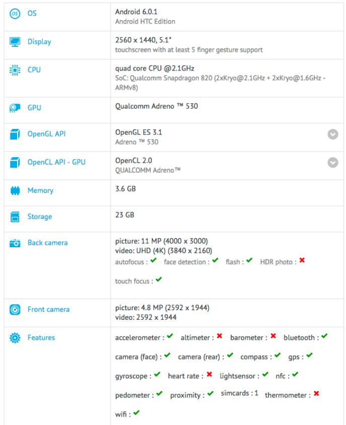 HTC Desire 10 Pro specifikace