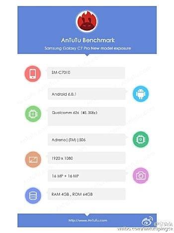 Samsung Galaxy C7 Pro s HD displejem, 16MPx/16Mpx fotoaparátem