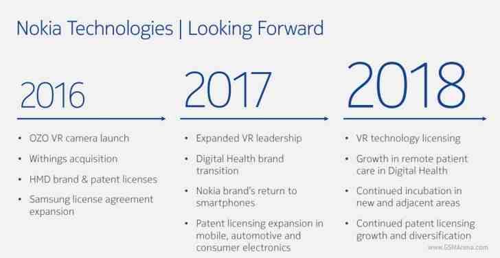 Nokia se vrací na trh s chytrými telefony