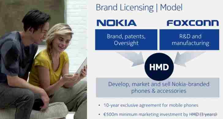 Nokia se vrací na trh s chytrými telefony se systéme Android