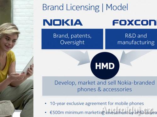 Nokia mobilní telefony s Android