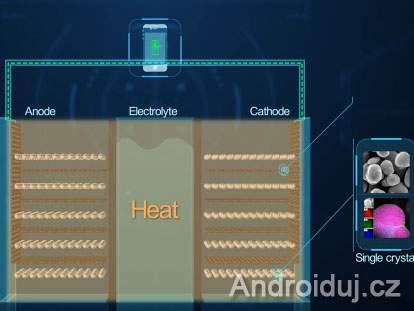 Huawei baterie na bázi grafenu