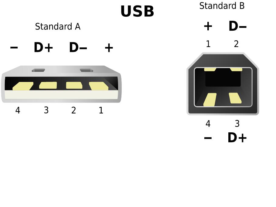 USB - A a USB - B
