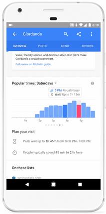 Google nově nabídne čekací časy v restauracích