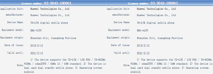 Huawei P20 a P20 Plus na TENAA