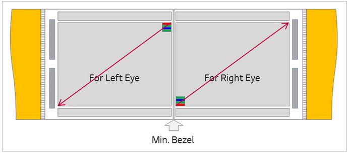 Jak panely ve VR brýlích budou fungovat