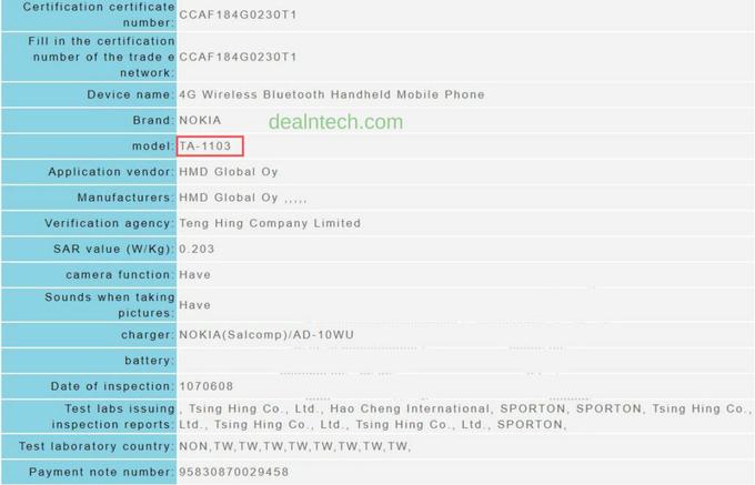 Nokia X6 certifikaci, která naznačuje, že se telefon dostane do světa   novinky