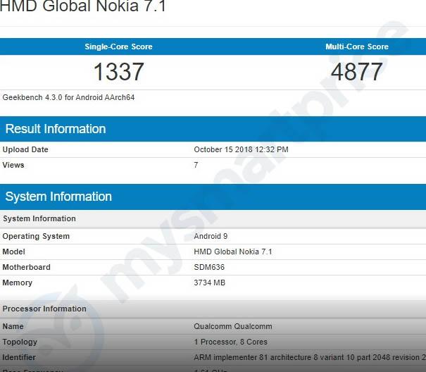 Nokia 7.1 Android Pie