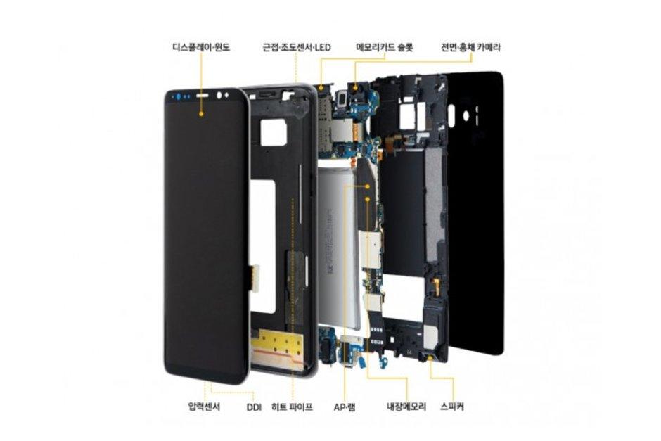 Samsung Galaxy S10 SLP desky