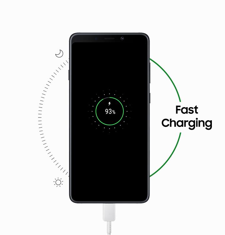 Samsung Galaxy A9 a rychlé nabíjení
