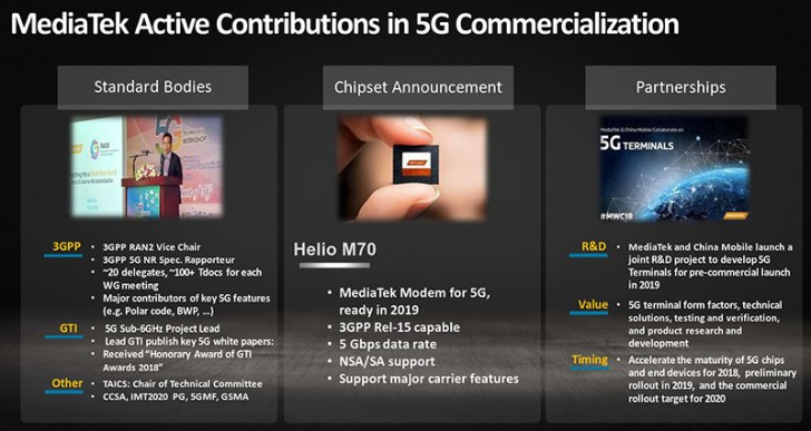 Qualcomm MediaTek 5G