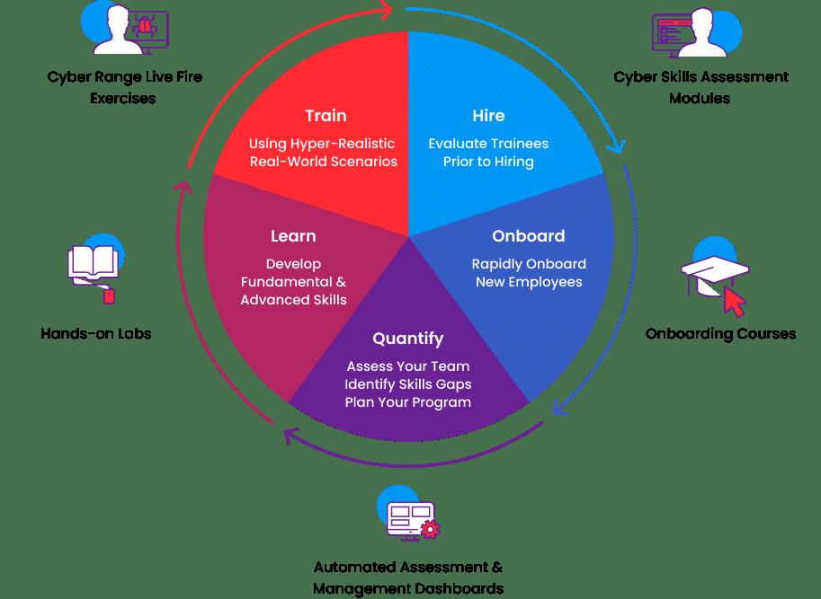 One-Platform-Graph