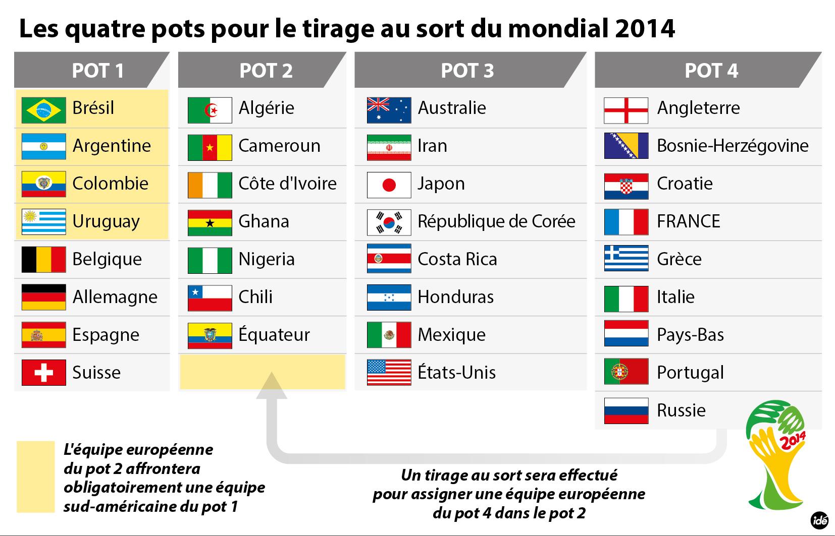 ide-football-coupe-du-monde-2014-chapeaux