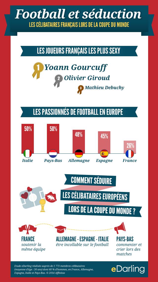 infographie_football_fr