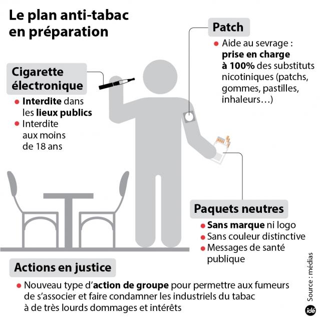 plan anti-tabac