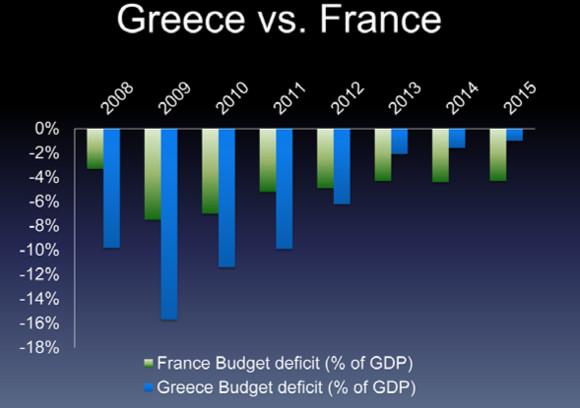 dette-france-vs-grece