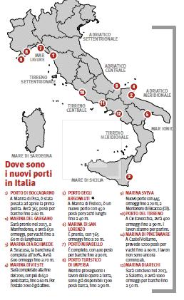 nuovi porti italia
