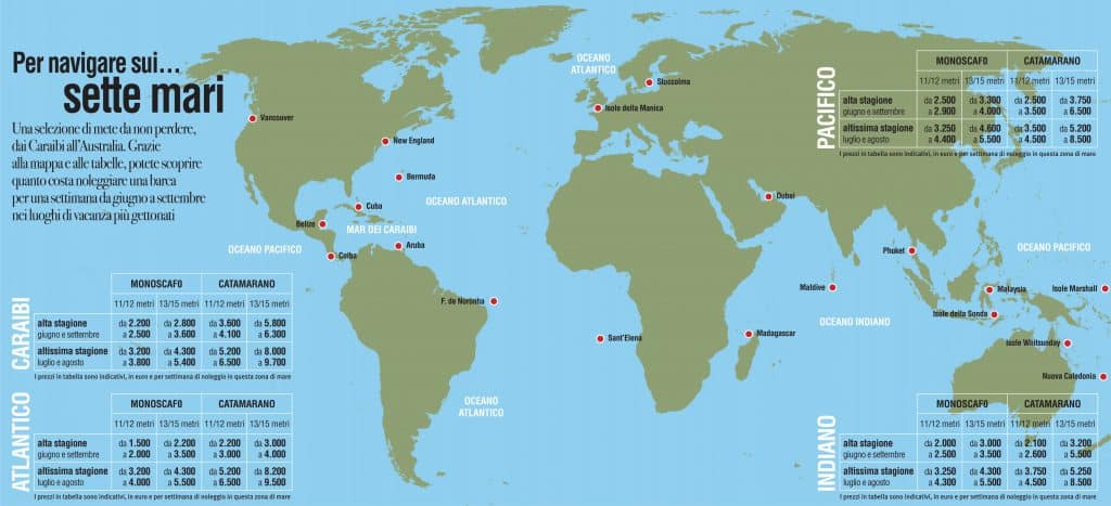 Vacanza in barca: ecco le idee per crociere da sogno in estate