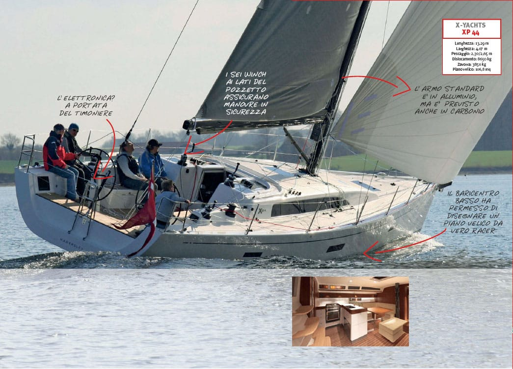 Xp 44, caratteristiche della barca del futuro x-yachts