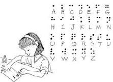 Codice Braille Alfabeto braille non vedenti