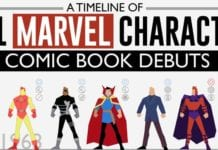 marvel comics timeline