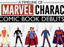 marvel comics timeline