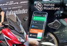 Honda Forza 350 RoadSync Edition