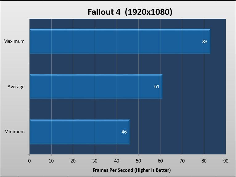 fallout asus - Asus ROG GL752V