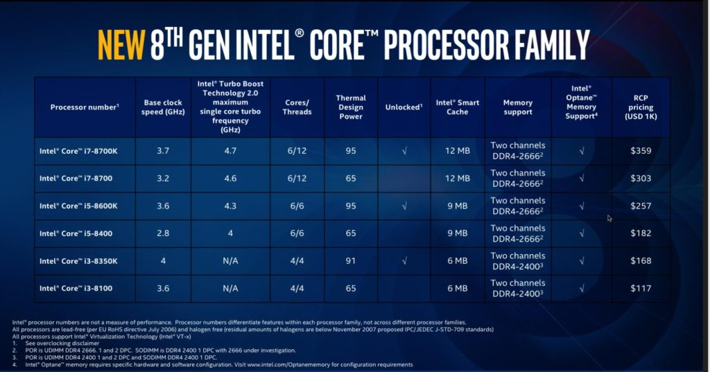 intel charts 1024x537 - Intel's New 8th Gen Coffee Lake CPUs