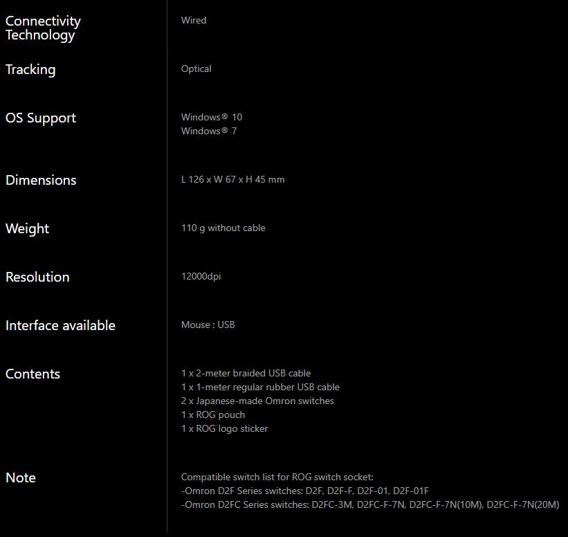 GladiusSpecs unsmushed - ASUS ROG Gladius II Origin Review