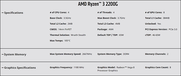 AMD Ryzen 2200G and 2400G spec4 - Ryzen 5 2400G and Ryzen 3 2200G: Putting the G back in Gaming