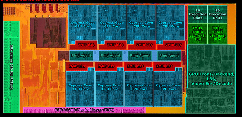 3 - Intel Core i9-11900K and Core i5-11600K Review