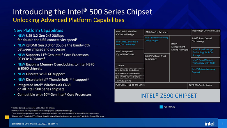 chip - Intel Core i9-11900K and Core i5-11600K Review