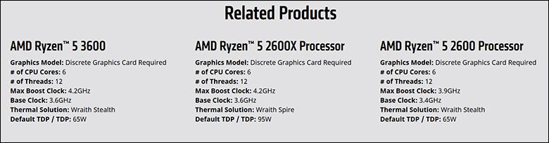 Ryzen R5 3600X spec2 - Ryzen 5 3600X Review