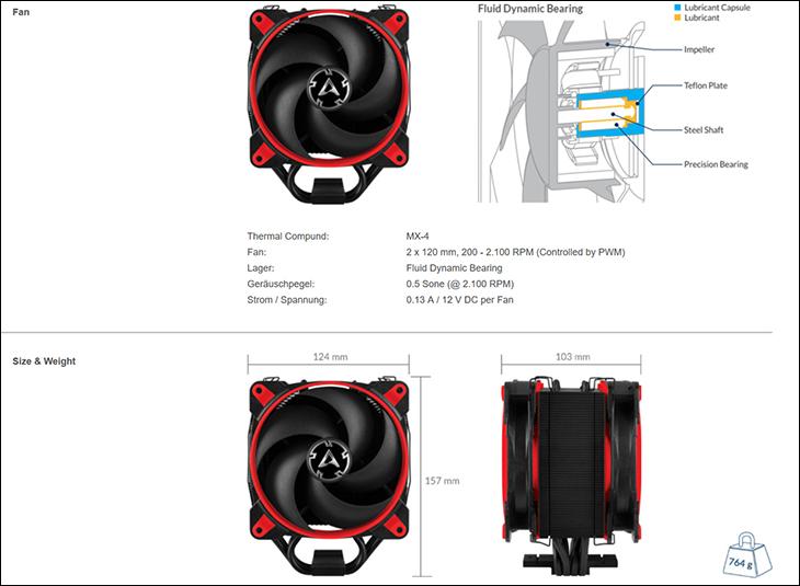 Arctic Freezer 34 eSports DUO spec5 - Arctic Freezer 34 eSports DUO Review