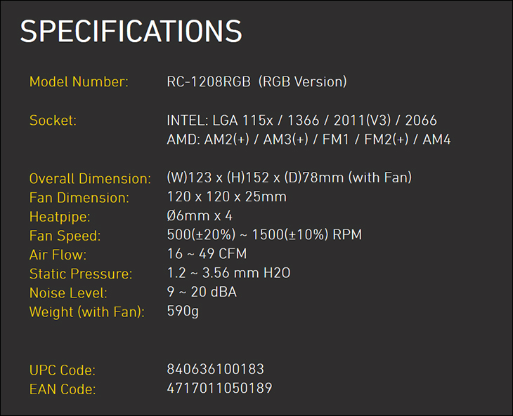 spec1 - Reeven E12 RGB Review