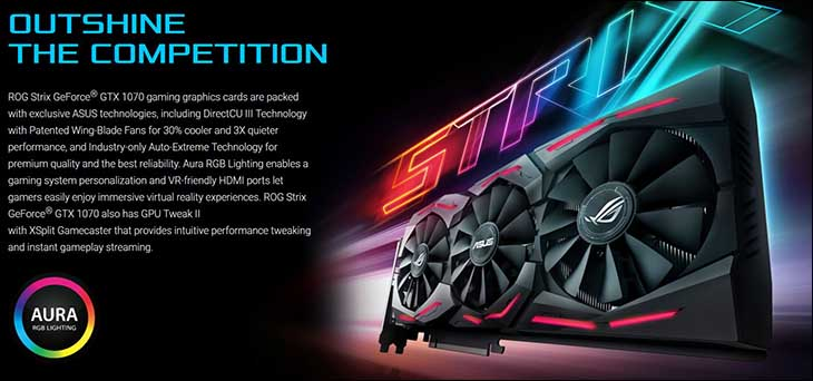 spec2 - ASUS STRIX GTX 1070 O8G Gaming: the best GTX 1070 available today?