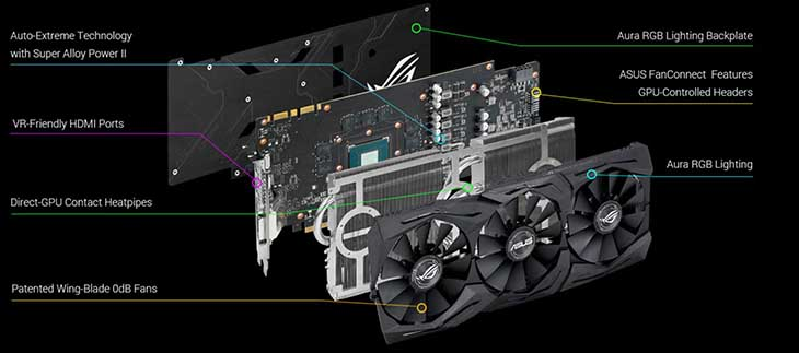 spec3 - ASUS STRIX GTX 1070 O8G Gaming: the best GTX 1070 available today?