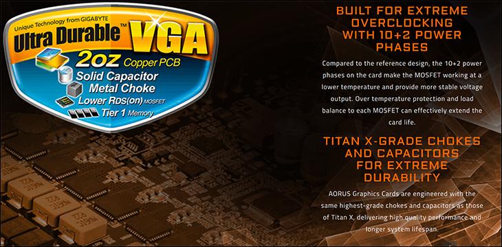 spec1 - Gigabyte AORUS GTX 1070: Big card with big performance