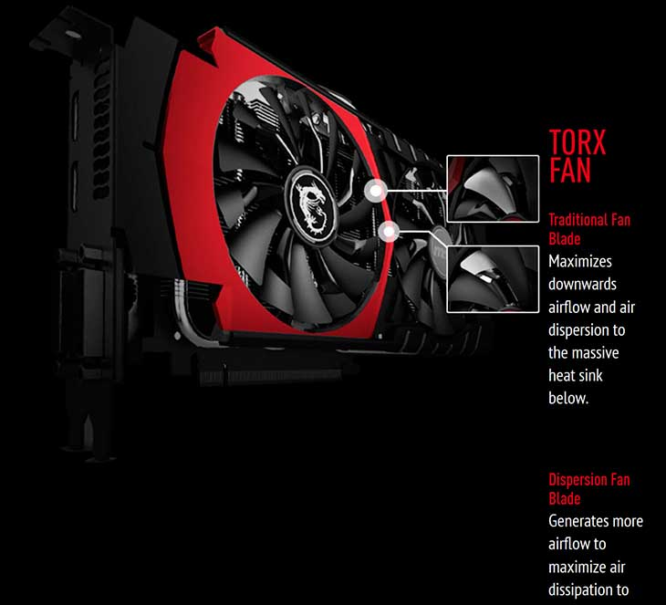 spec2 - MSI Gaming 6G 980TI: Silent But Deadly