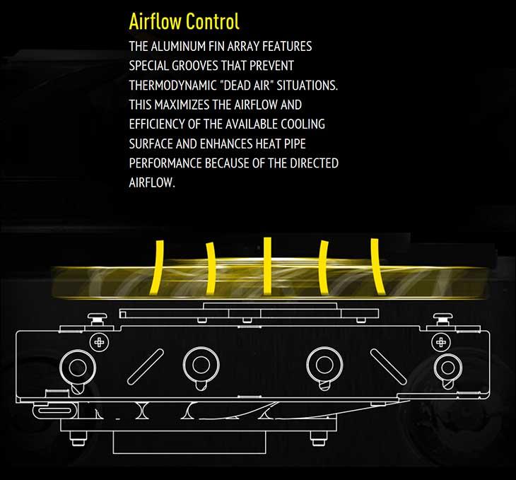 spec6 - MSI GTX 980Ti Lightning: The Silent Assassin