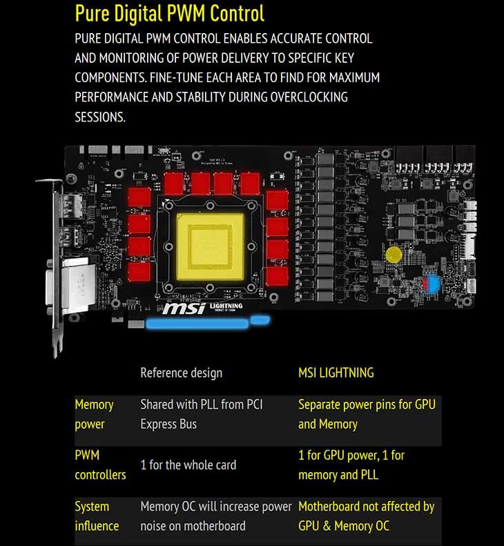 spec8 - MSI GTX 980Ti Lightning: The Silent Assassin